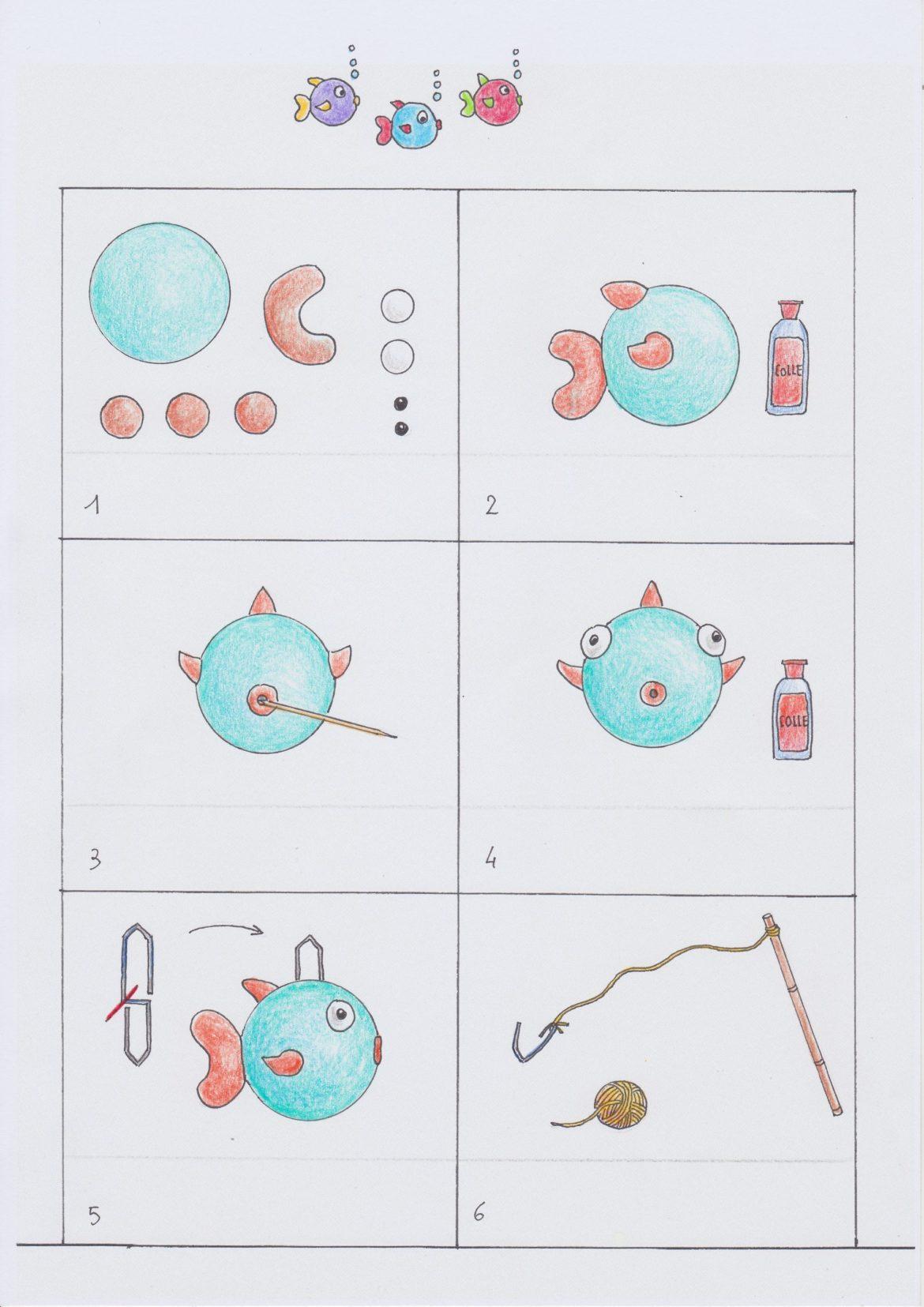 La Tribu des Idées : Pêche à modeler