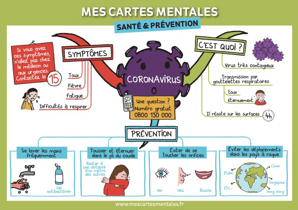 cartes mentales coronavirus enfants
